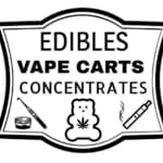 OPEN DAILY! EDIBLES / VAPE CARTS / CONCENTRATES Marijuana Delivery Service