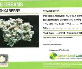All Medicine is Tested by Green Leaf Labs
